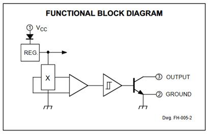 Figure 2: Block Diagram